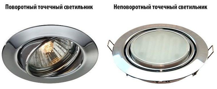 Поворотный и неповоротный вариант светильника