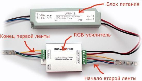 LED, RGB усилитель