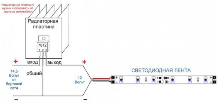 Лучшие способы подключения светодиодной ленты в машине