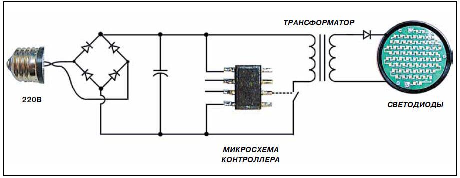 Простая схема диодной лампы