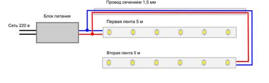Монтаж двух изделий