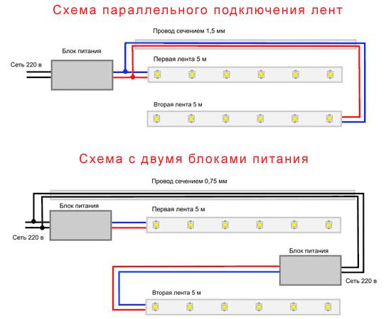 Схема подключения диодной ленты