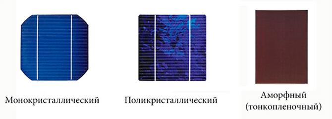Виды солнечной батареи