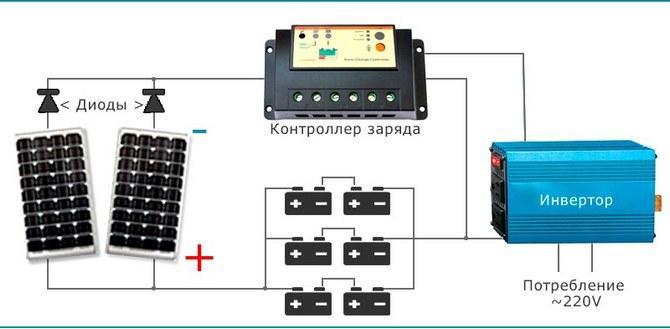 Схема батареи