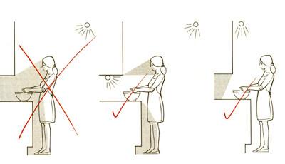Правило размещения светильников на рабочей зоне