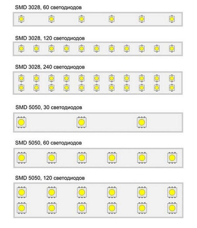Схема размещения светодиодов