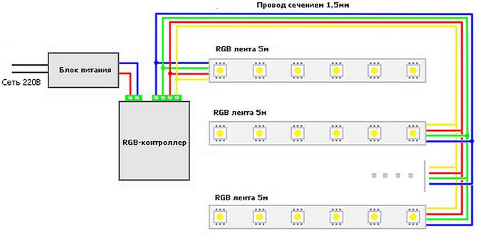 Контроллер светодиодной ленты