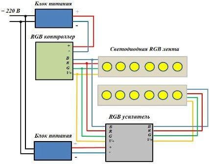 Схема соединения RGB-лент
