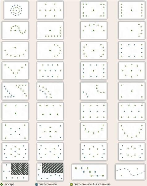 Схема размещения точечных светильников
