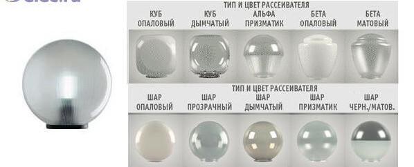 Тип и цвет рассеивателя