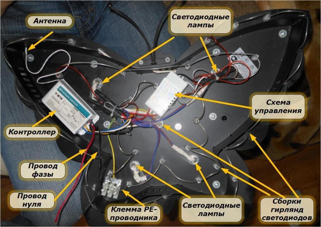Конструкция люстры с пультом