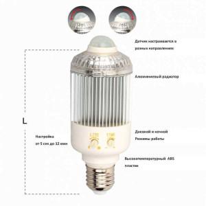 Конструкция диодной лампы