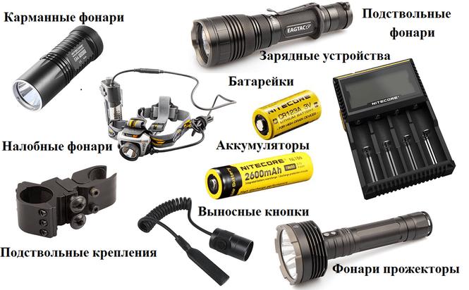 Разновидности ручных светодиодных фонарей