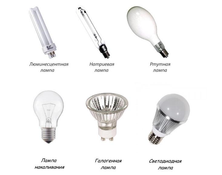 Виды ламп для улицы