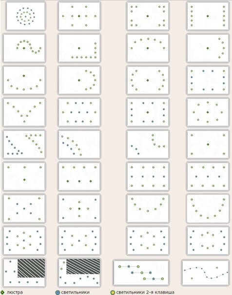 Варианты размещения светильников